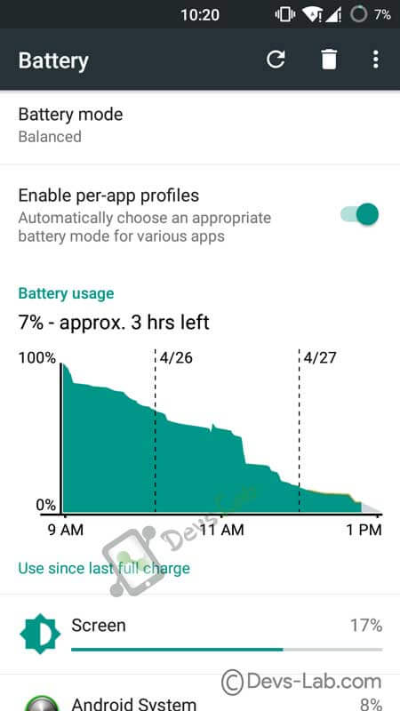Custom Rom With Best Battery Life