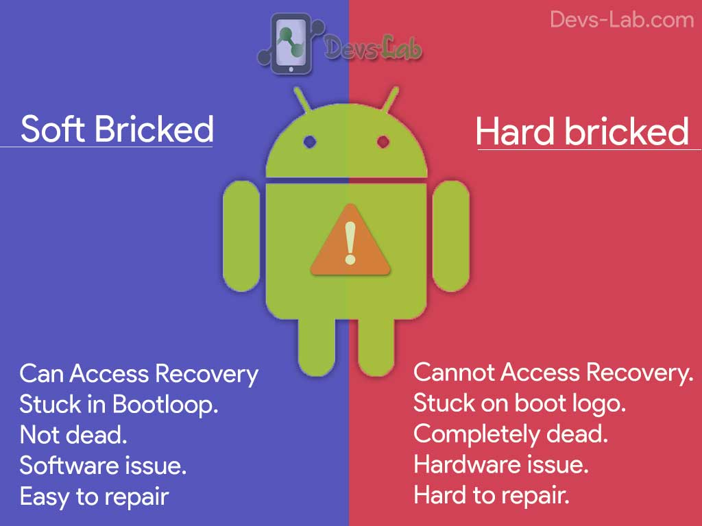 Difference between Soft & Hard brick Android device