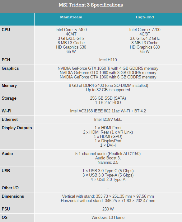 MSI Trident 3 Specifications