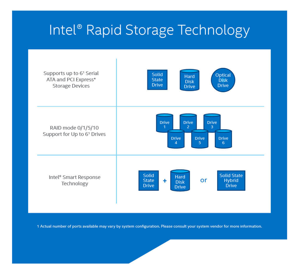 Interl Rapid Storage technology - How to fix Windows 10 freezes