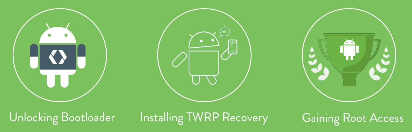 Procedure to Root Honor 6X and install TWRP recovery