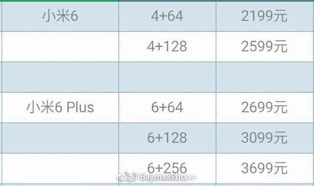 Xiaomi Mi 6 series leaked prices