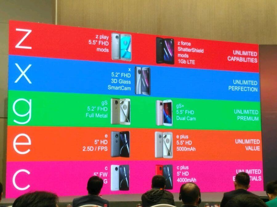 Motorola presentation leak