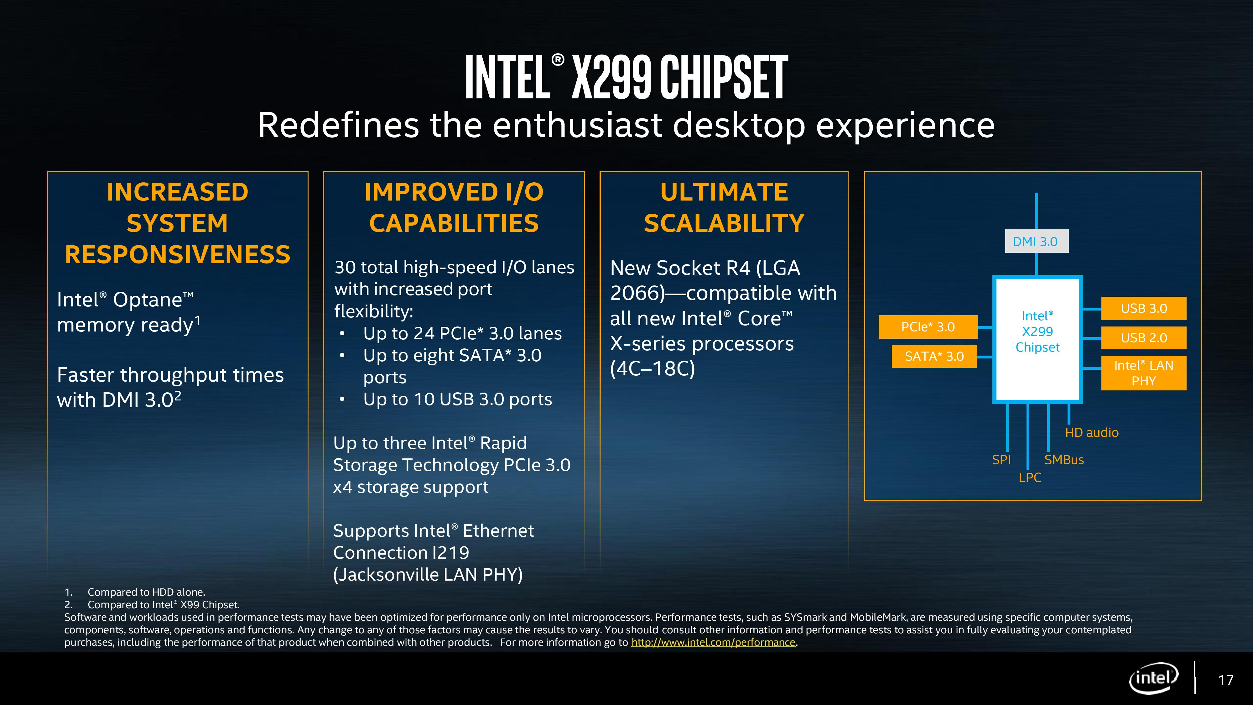 Intel Core i9 and X-series motherboard X299 chipset