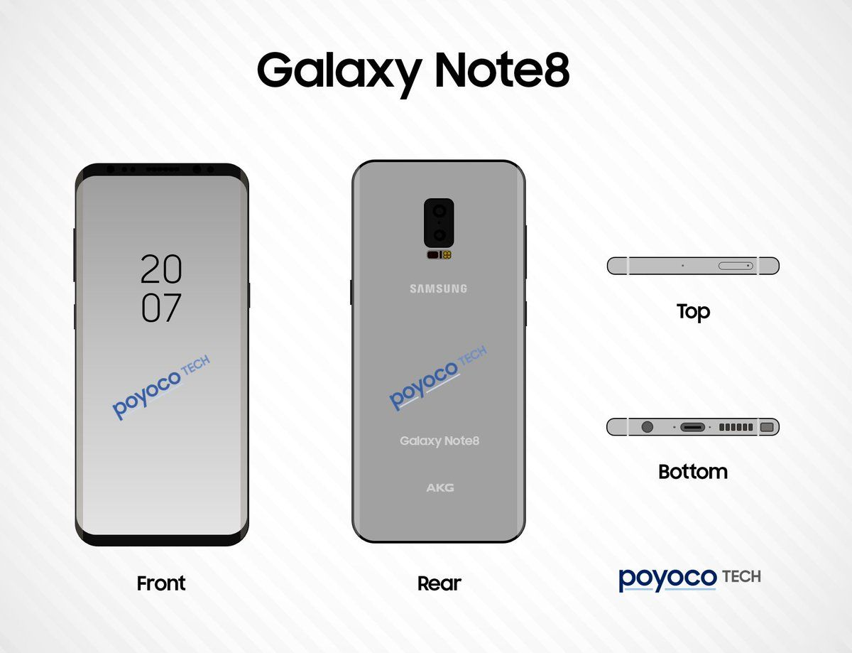Samsung Galaxy Note 8 render