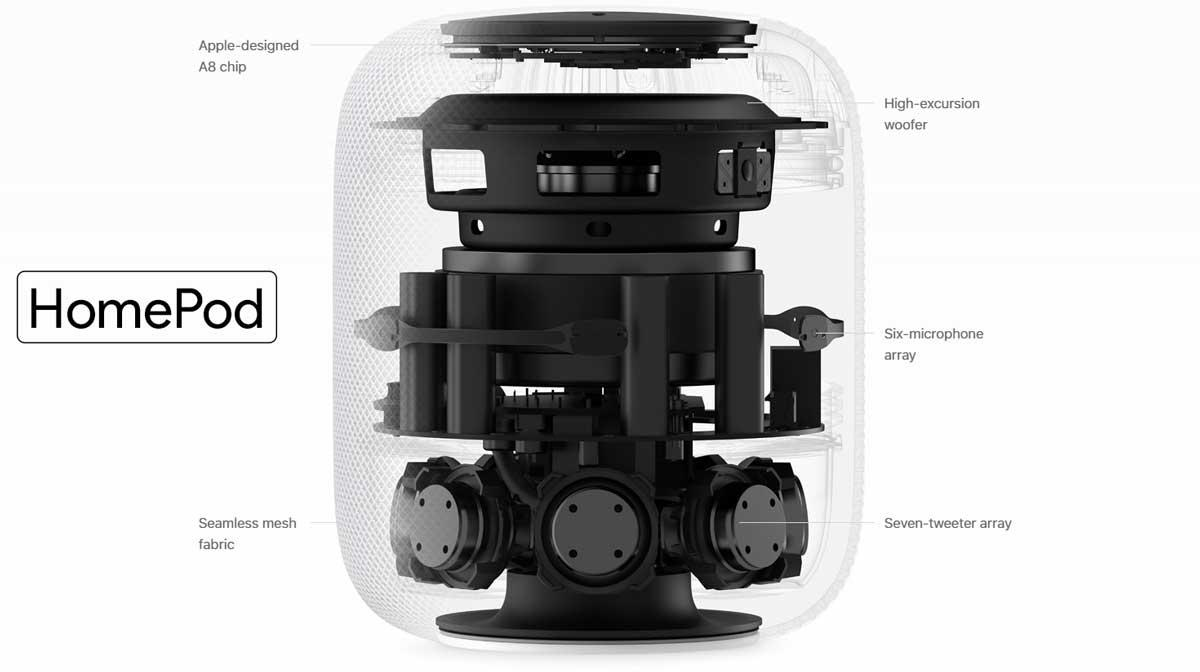 Inside the Apple HomePod Hardware