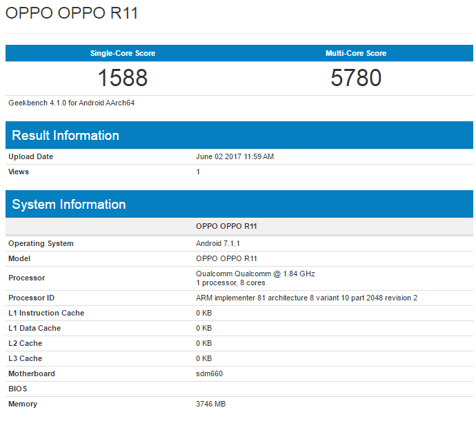 OPPO R11 on Geekbench