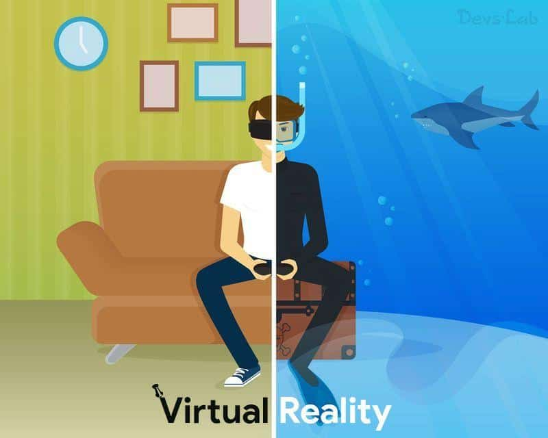 Types of VR Headsets for different apps
