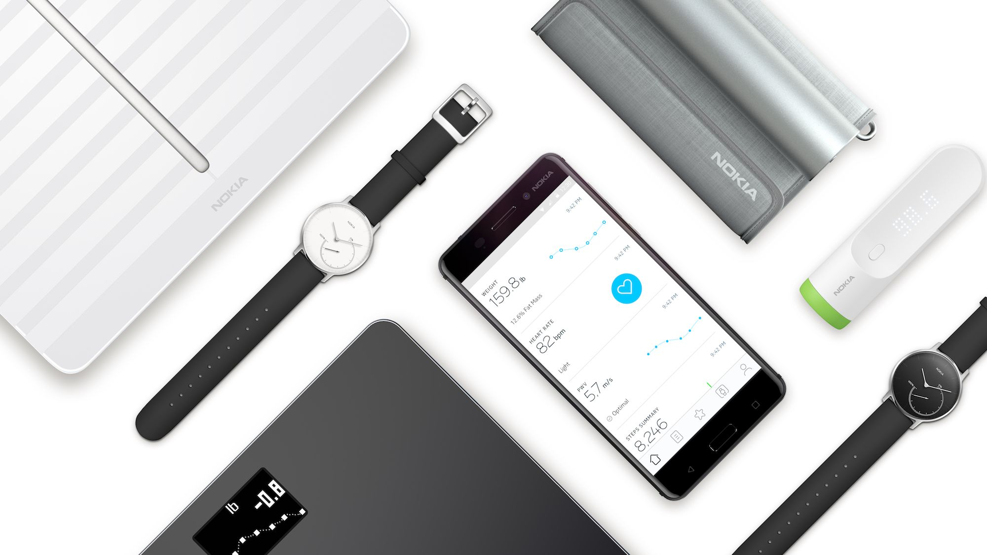 Nokia replaces the Withings brand; new Nokia branded digital health products launched.