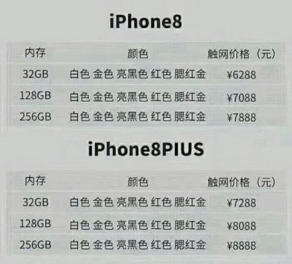 iPhone 8 and iPhone 8 Plus Weibo price leak