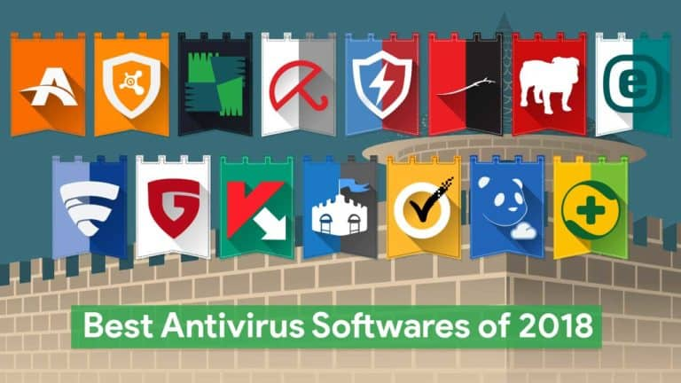 Top 10 Free and Paid best Antivirus Software of 2021