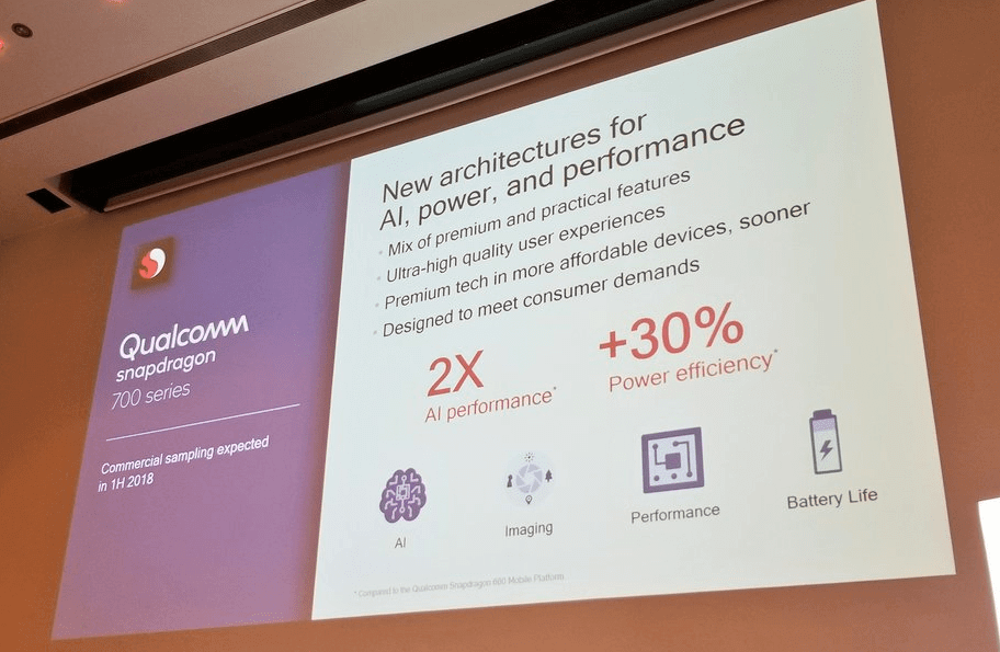 Qualcomm Snapdragon 700 Series, midrange chipsets with high-end features