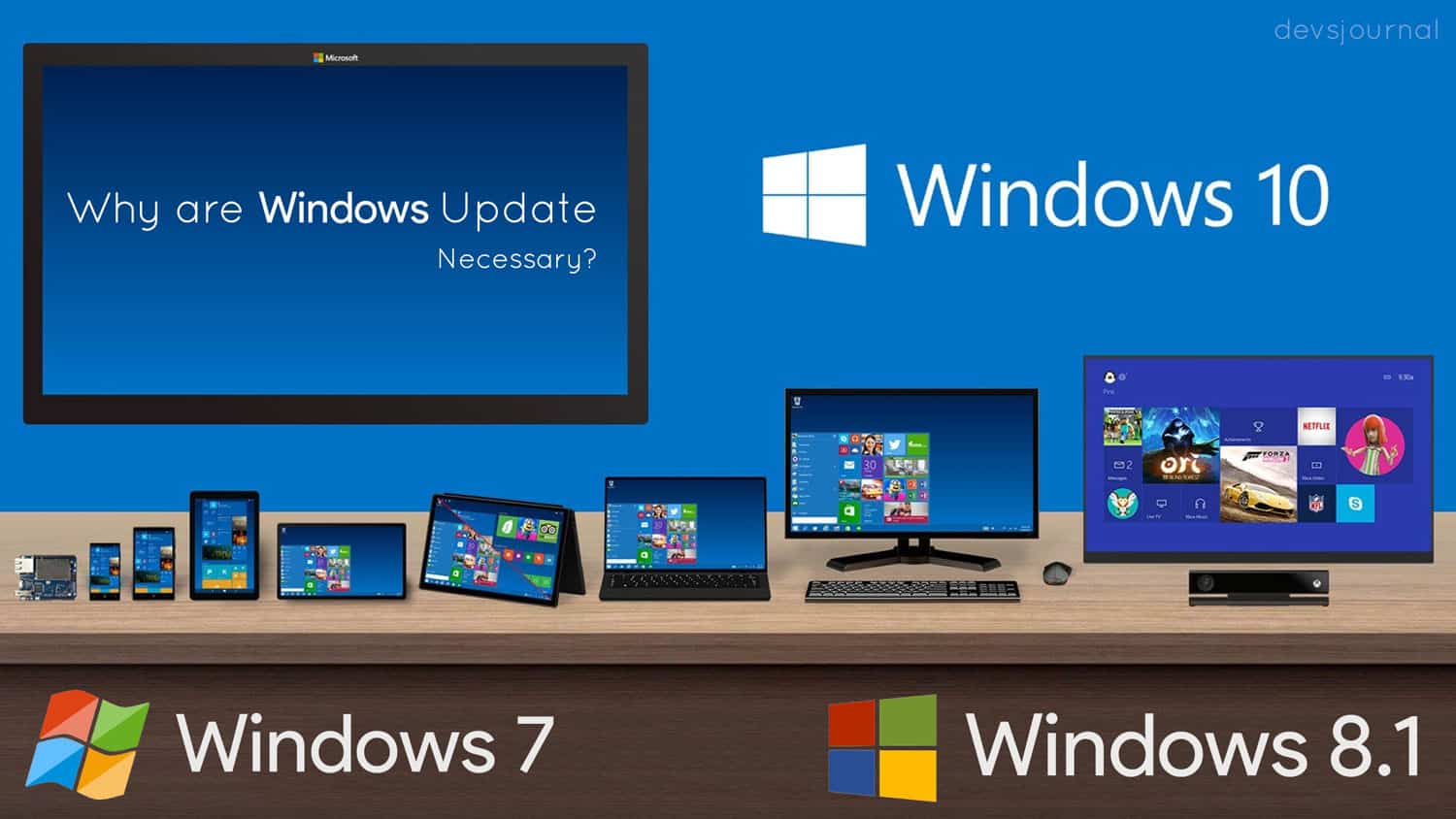 Why Updating your Windows OS is Necessary and good for System
