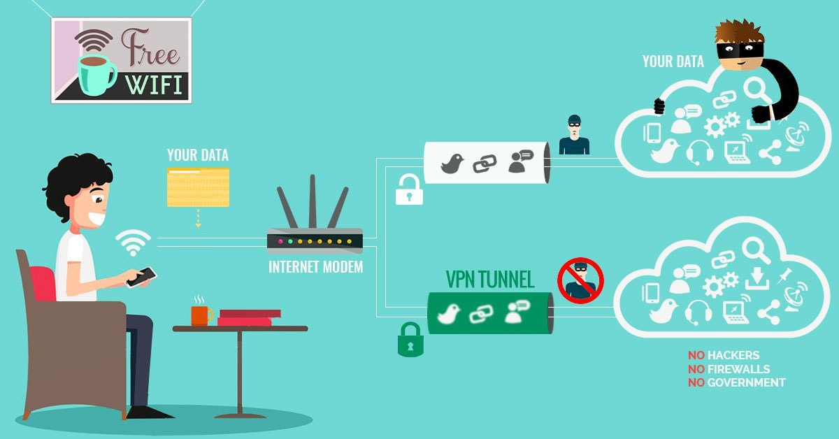 What is a VPN Service for using Web