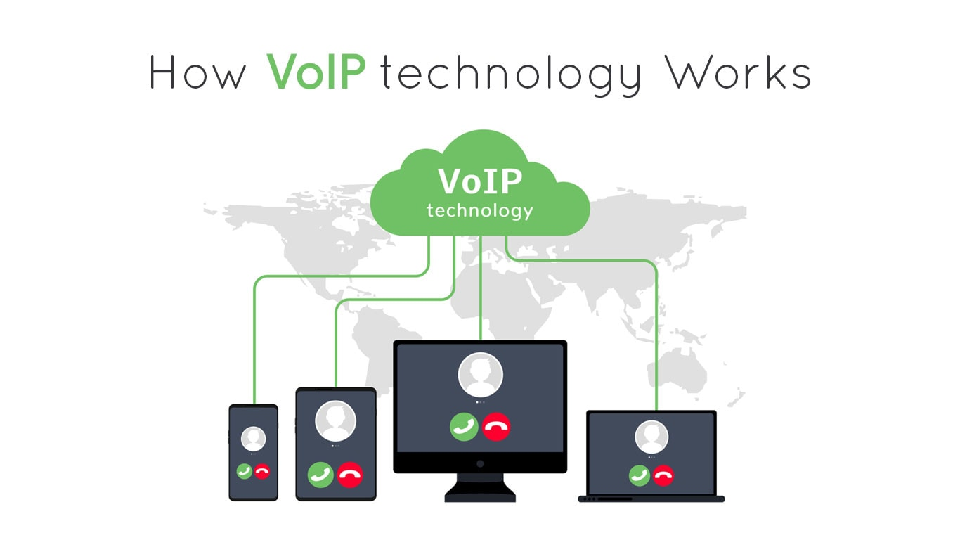 How does Voip Work in making calls