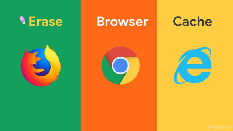 How to Clear Cache & Cookies of Single Site in Chrome, Firefox & IE