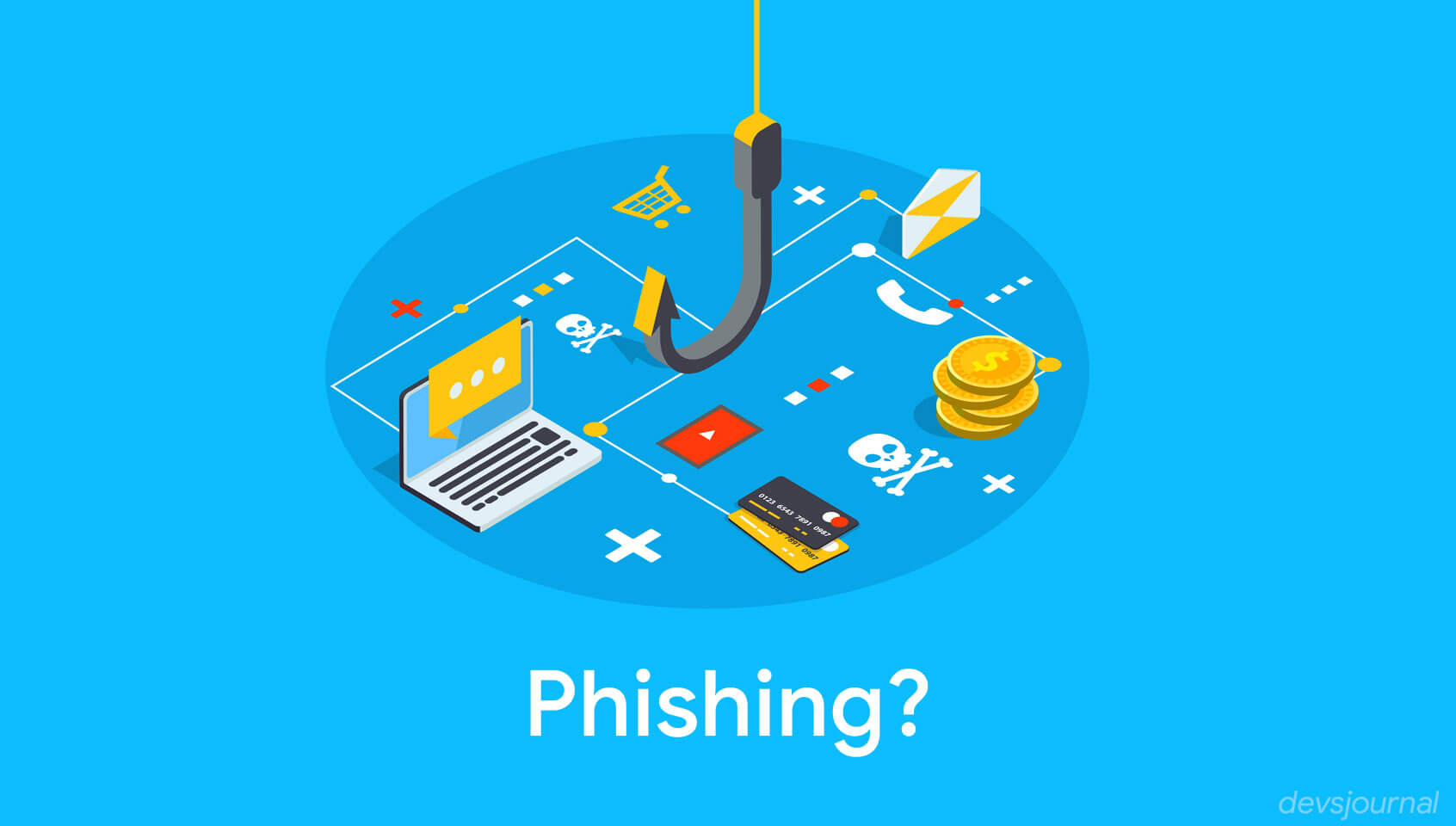 What is Phishing, it's types and Phishing protection
