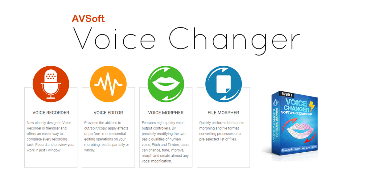 AVSoft Voice Changer Software for Realtime change