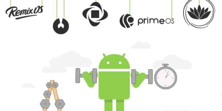 Best Android OS for Windows with Latest version