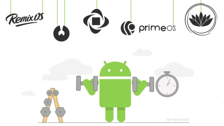 5 Best Android OS for PC – Download & Installation Guide