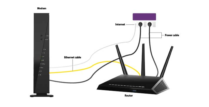 How to Setup Router for Verizon Fios