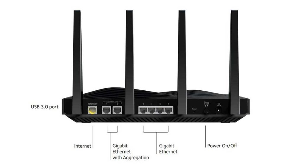 best home router under 100 dollars