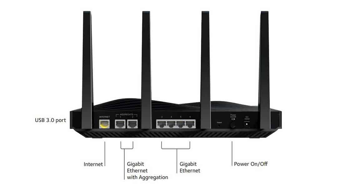 best home router for streaming