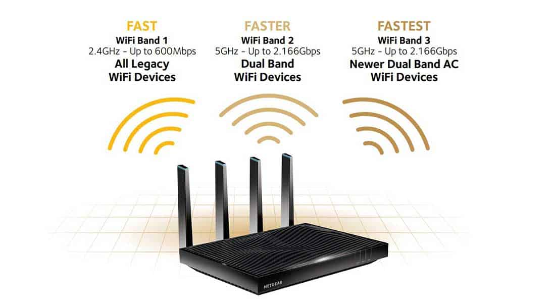 spectrum compatible routers