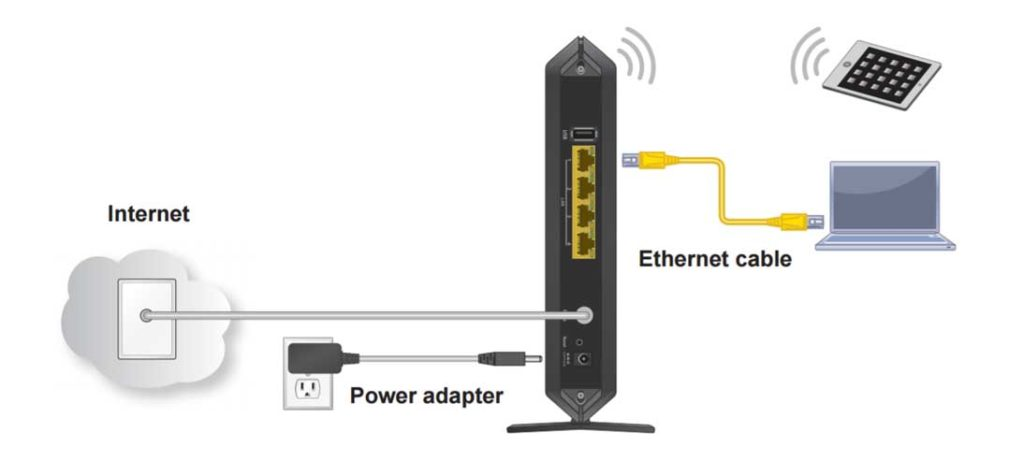 Do you need a Router if ou have a Modem