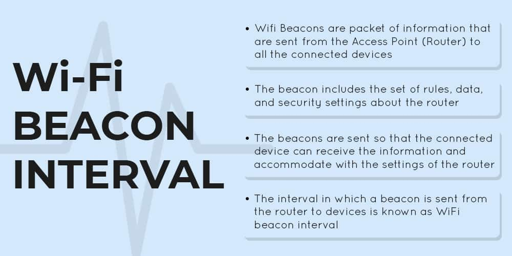 What is Wi-Fi Beacon Interval