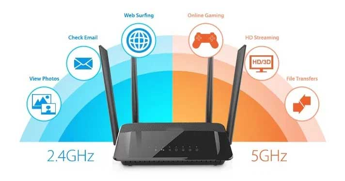 Dual Band Router under $100