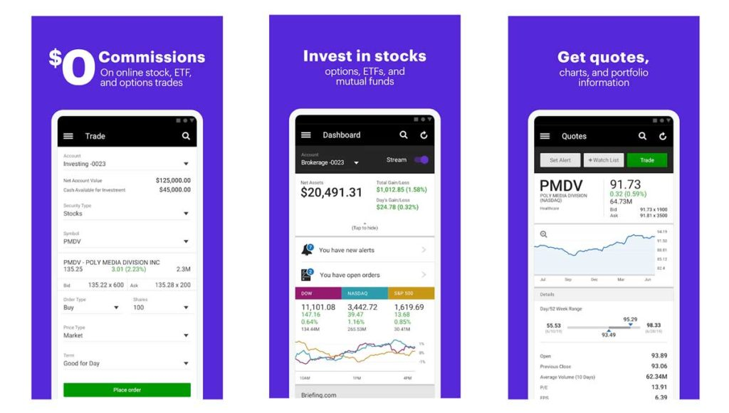 ETrade Best Investment App
