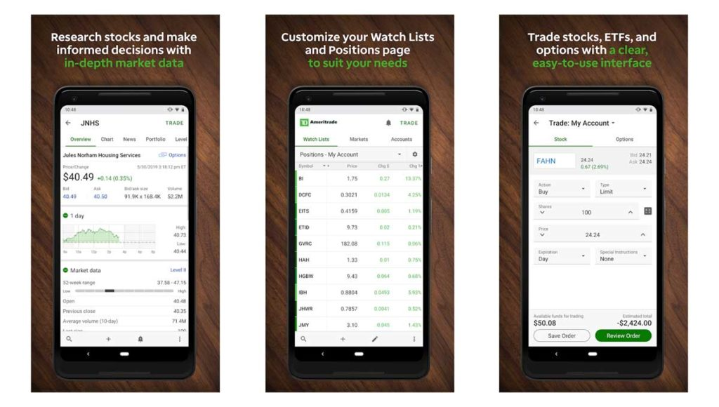 TD Ameritrade Mobile Best Investment App