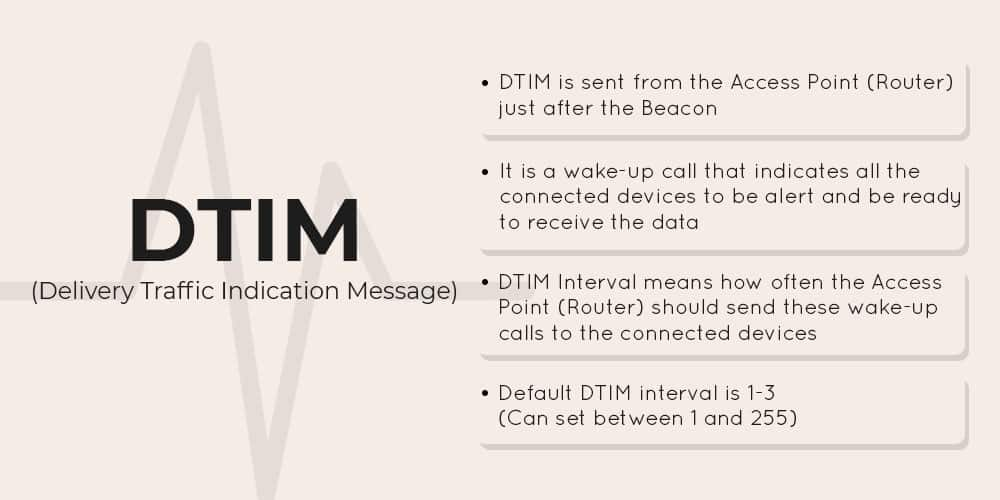 What is DTIM Interval