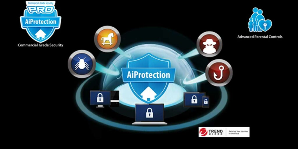 AiProtection-in-Asus-RT-AC86U