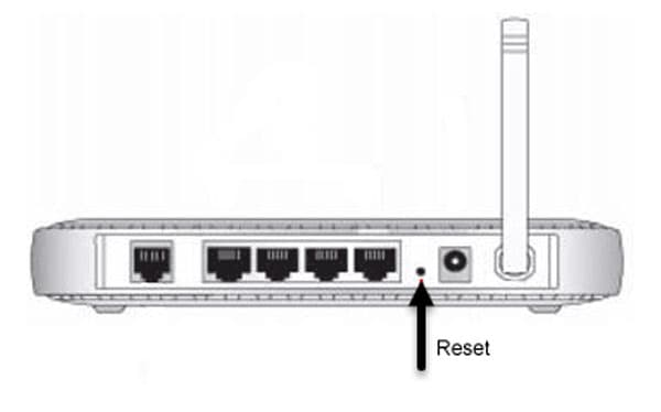 Reset the Router