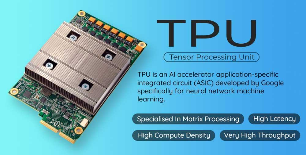 APU vs CPU vs GPU vs TPU vs IGPU