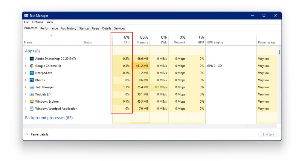 How To Check CPU Usage In Windows 11